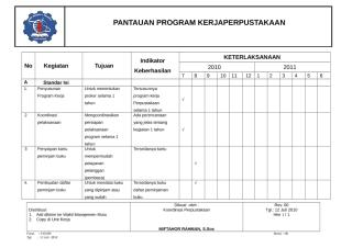 PANTAUAN PROGRAM KERJA PERPUSTAKAAN.doc