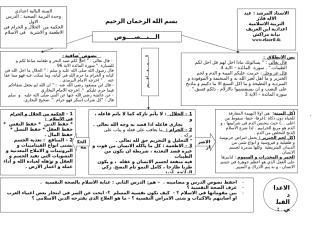 (2) الحكمة من الحلال و الحرام في الاطعمة و الاشربة.doc