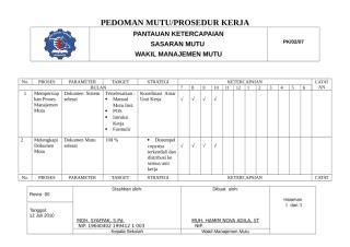 7. PK PANTAUAN KETERCAPAIAN SASARAN MUTU MINK.doc