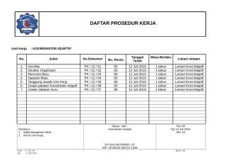 16. DAFTAR PROSEDUR KERJA.doc