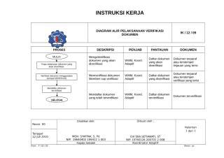 IK 09. verifikasi dokumen oke.doc