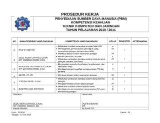 PENYEDIAAN PBM.doc