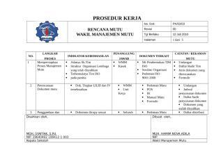 3. PK RENCANA MUTU SMKN 1 PAKONG.doc