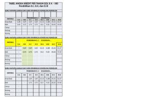 Tabel Angka Kredit Gol II.pptx