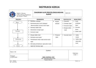 IK.01. Diagram Alir Penyelenggaraan Rapat.doc